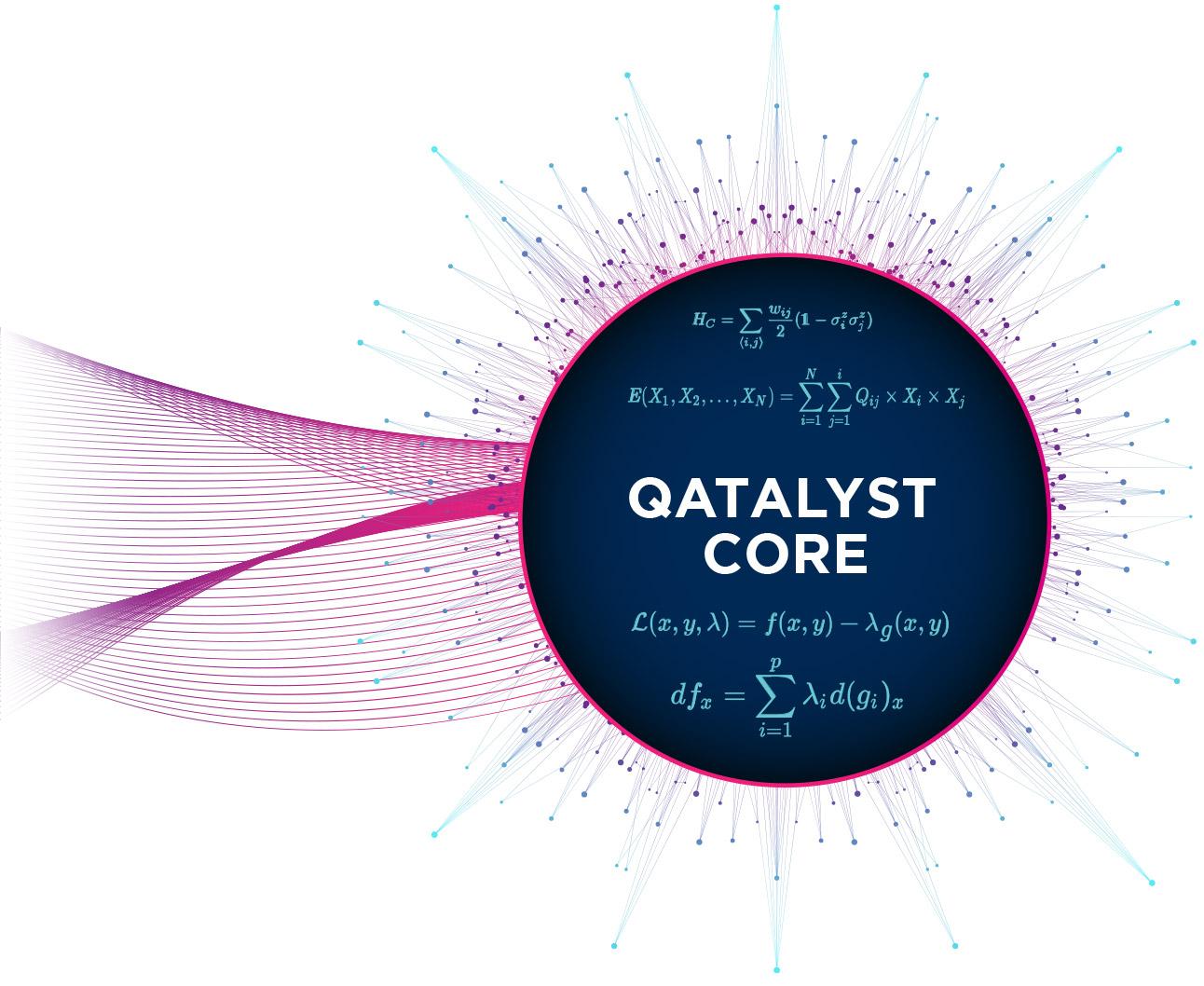 Qatalyst Core graphic