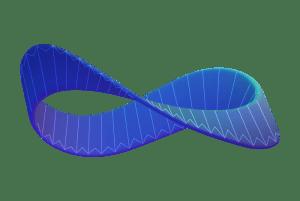 Mobius - strip